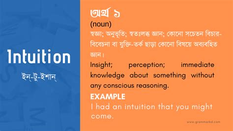 Intuition Meaning in Bengali - Intuition এর বাংলা অর্থ