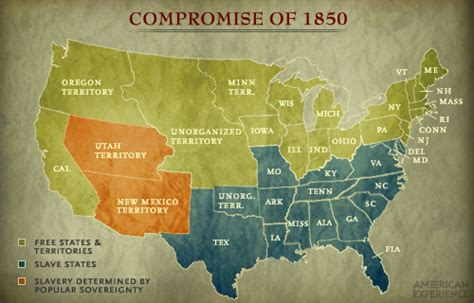 Compromise of 1850 - Sectionalism's Road to Secession
